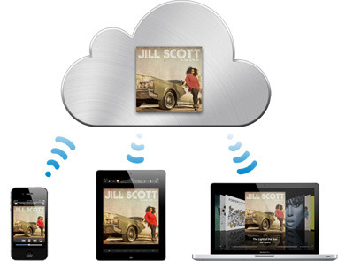 Apple - iCloud stores your content and pushes it to your devices.