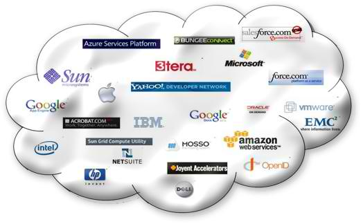 How To Choose a Cloud Service Provider